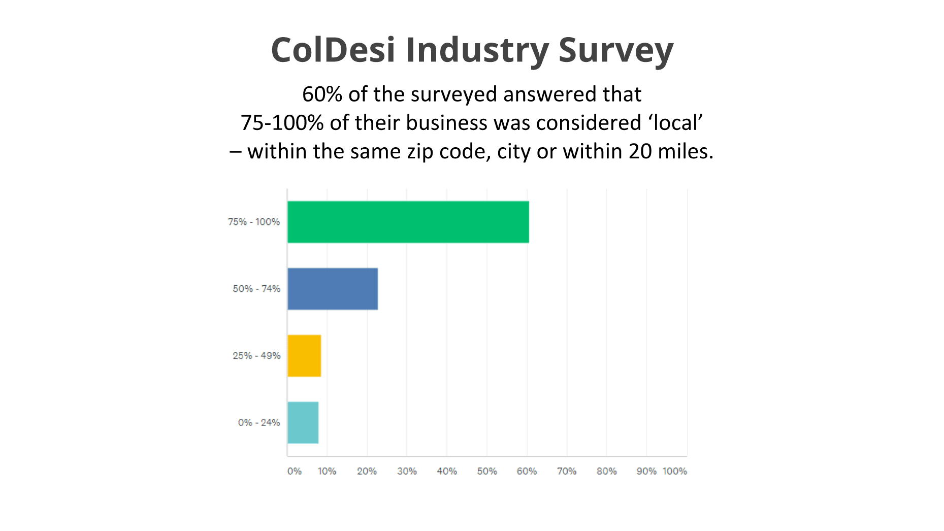 11-slide-survey-toshirts